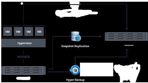 文档加密,数据安全, 图纸管理-上邦